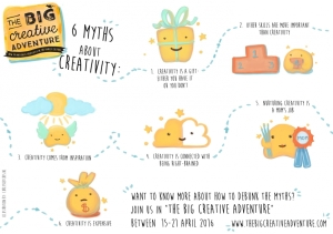 creativity-myths